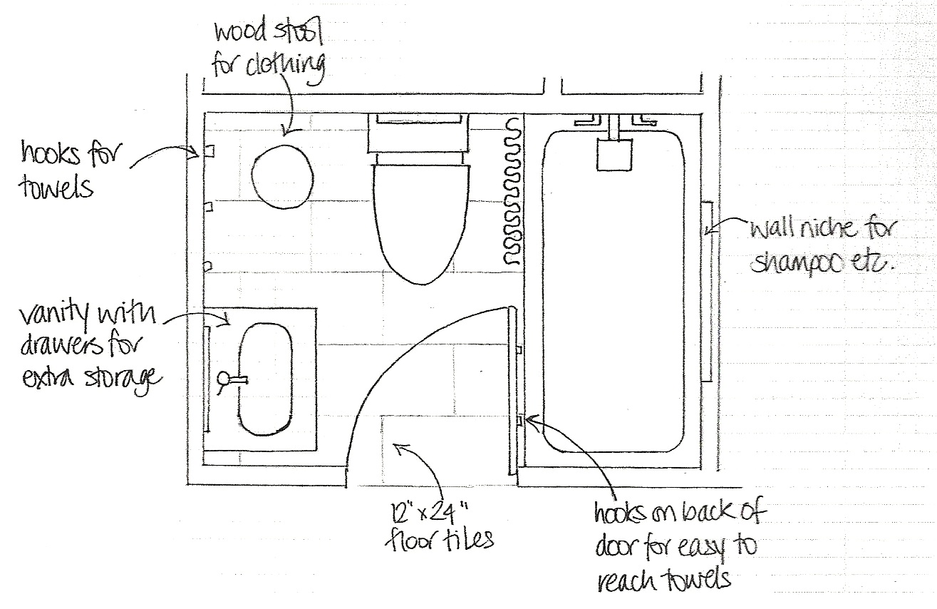 Toilet Floor Plan : Toilet plan drawing imgkid the image kid has it